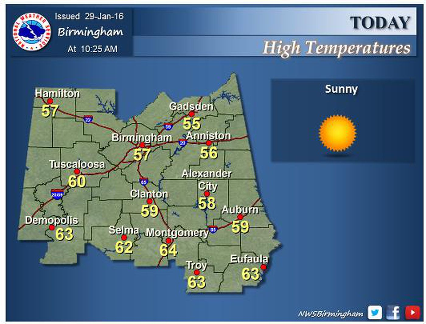 Birmingham NWS to include Cullman Co  in daily forecast