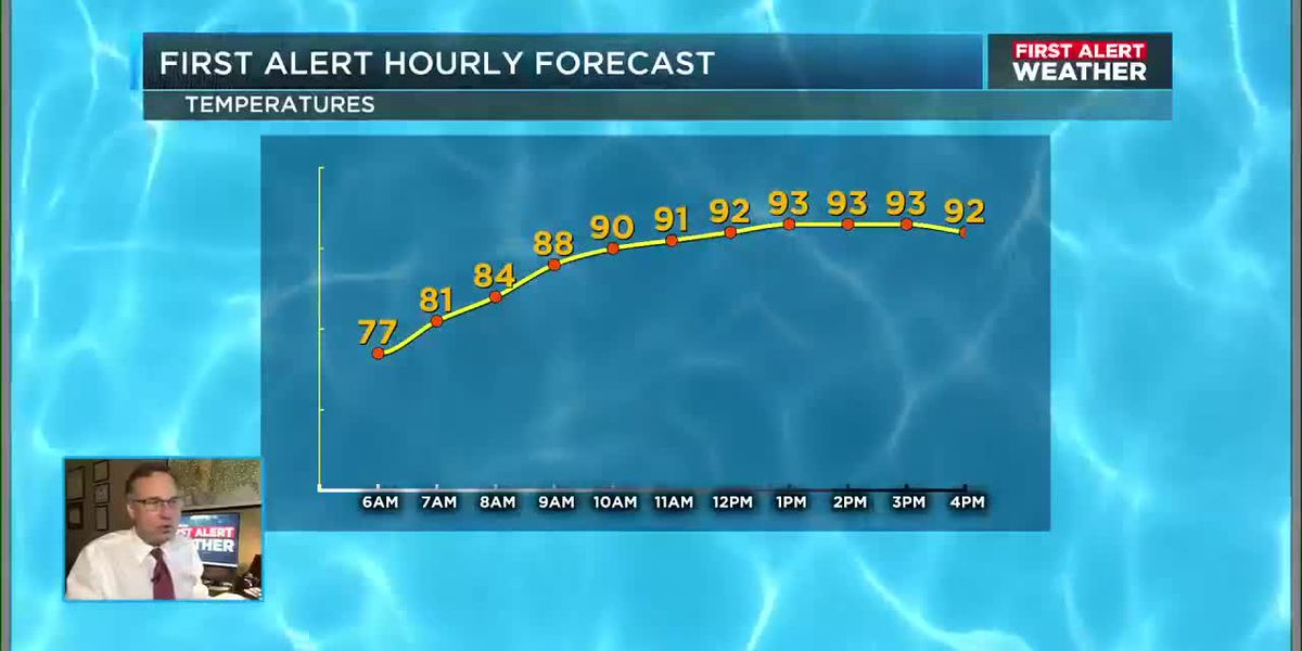 First Alert Weather 9p 7-4-20