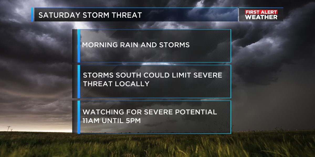 FIRST ALERT: Monitoring Saturday for severe storms