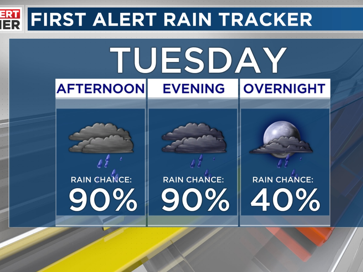 FIRST ALERT: A cold evening with showers, drizzle, & mist; Improving weather for Wednesday