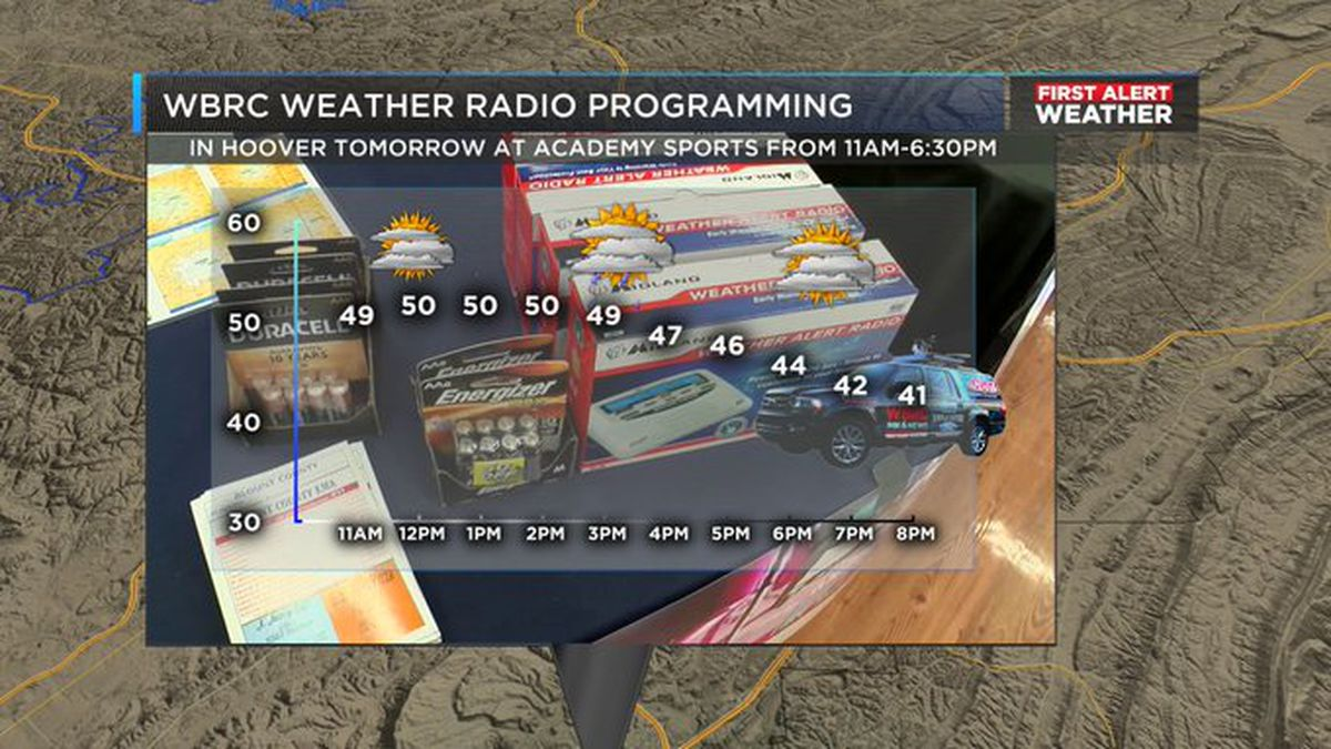 FIRST ALERT: Much colder Wednesday with a chance of showers