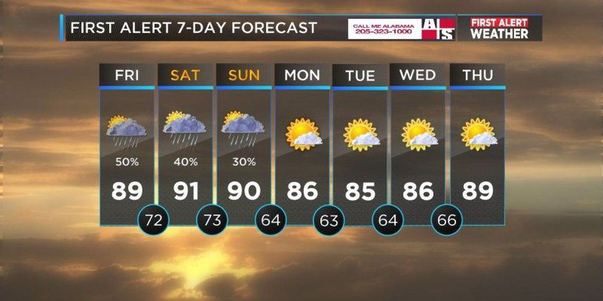 FIRST ALERT: Our northern counties could see strong storms this afternoon