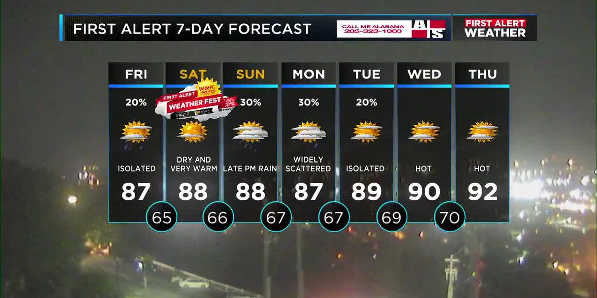 First Alert Weather 9p 5-16-19