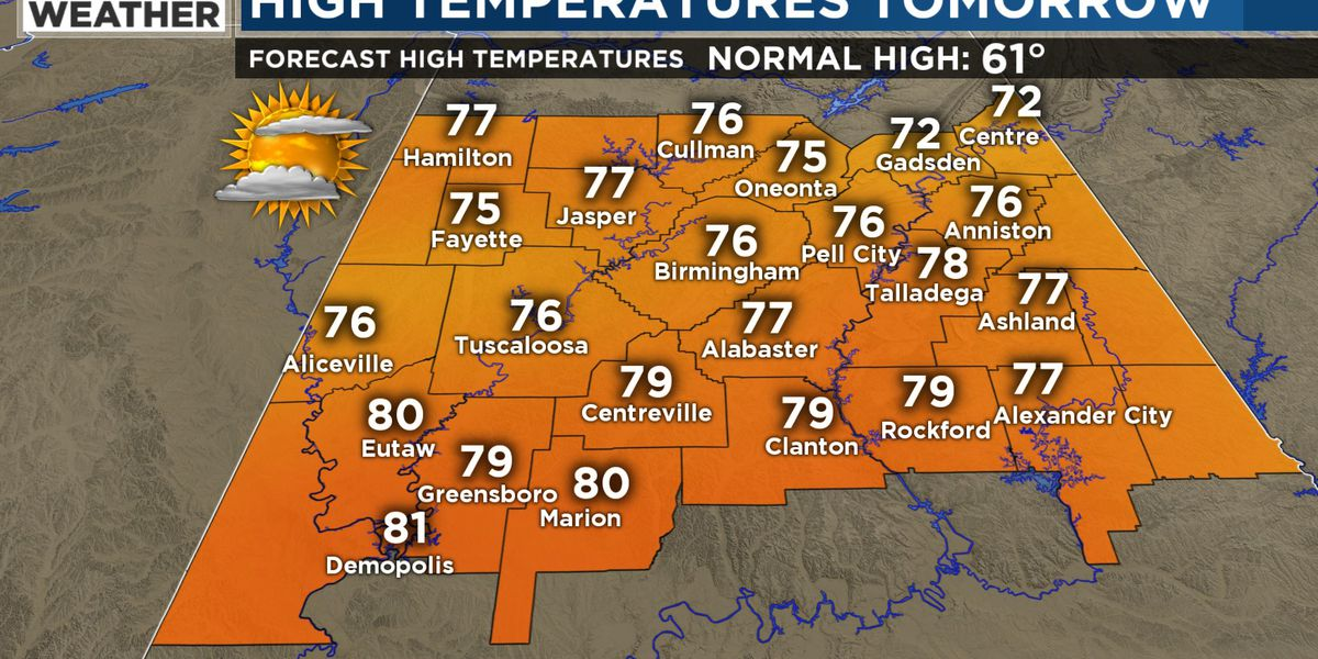 FIRST ALERT: Above normal warmth through the weekend