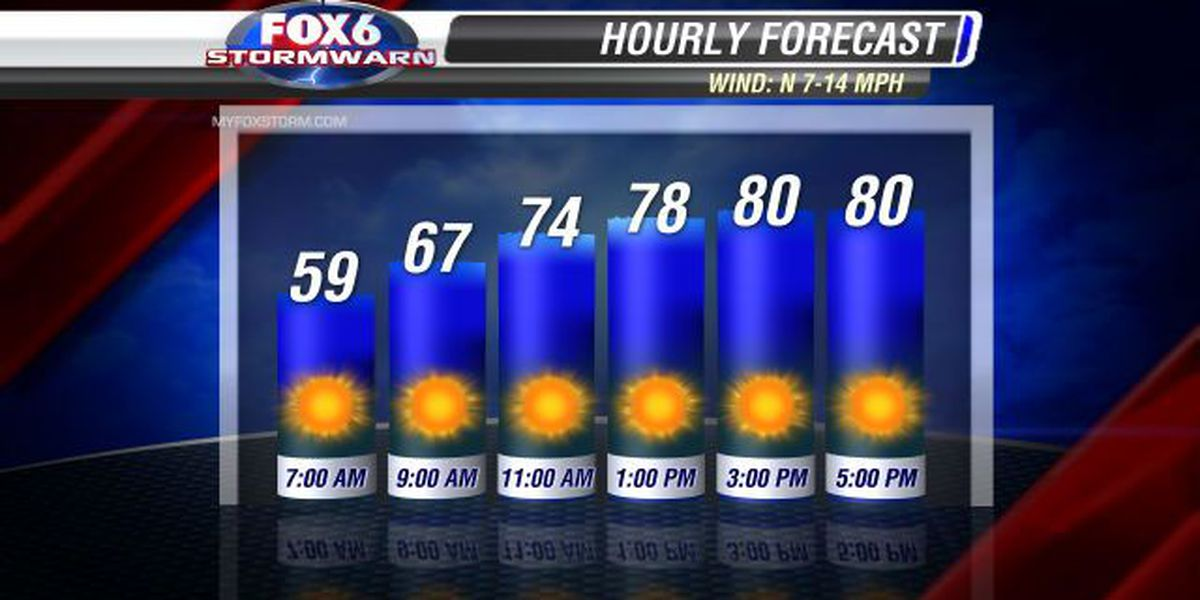 Wes: Temperatures are nearing record low levels this morning