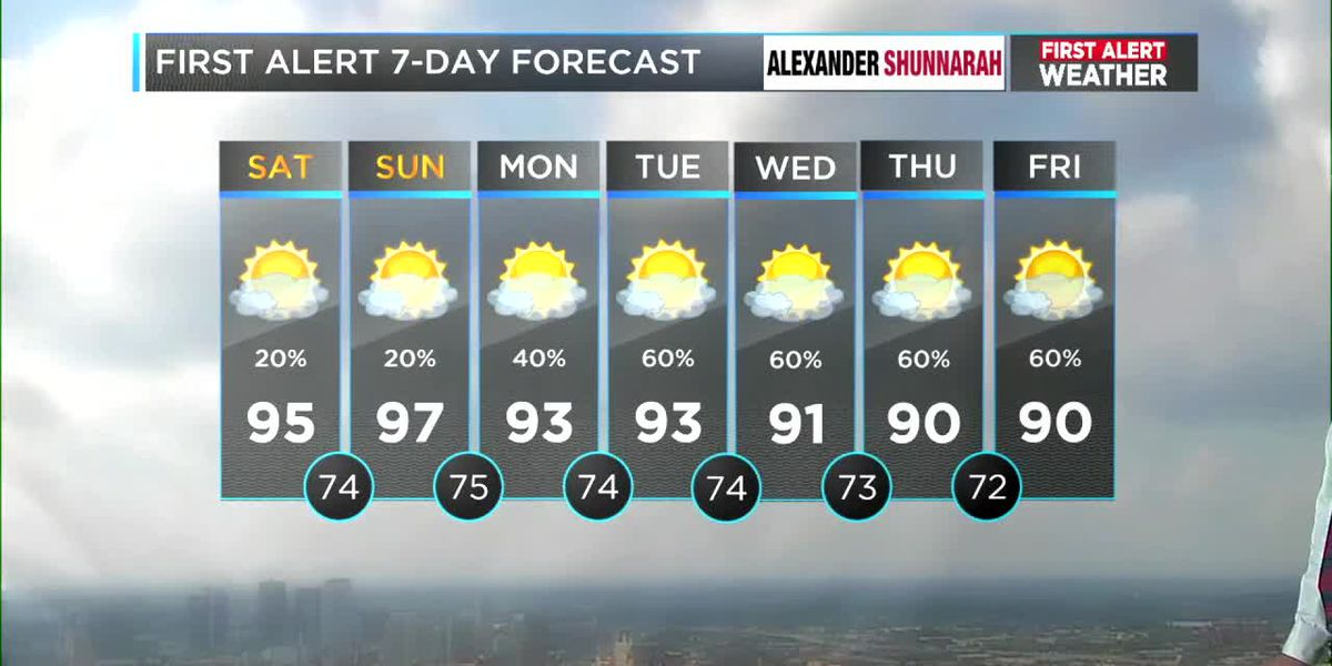 FIRST ALERT: Saturday Morning Weather