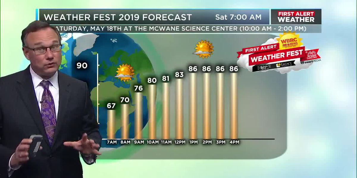 -FIrst Alert Weather 9p 5-17-19