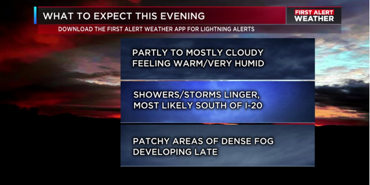 FIRST ALERT: Still tracking some areas of rain, storms