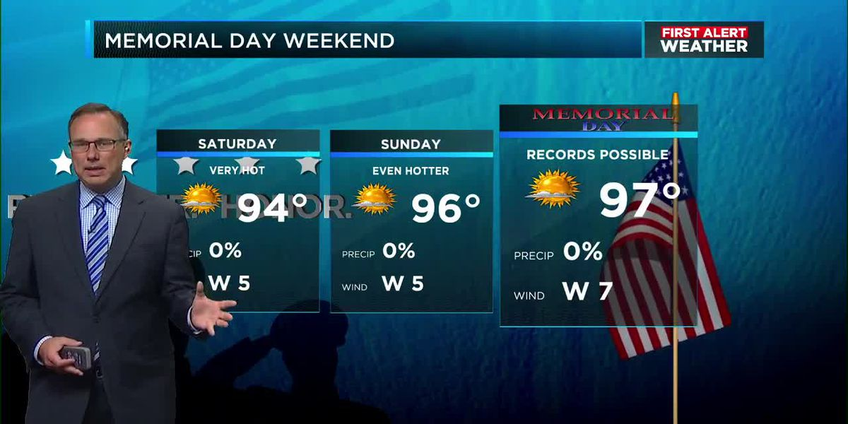 First Alert Weather: 5 p.m. update 5-24-19