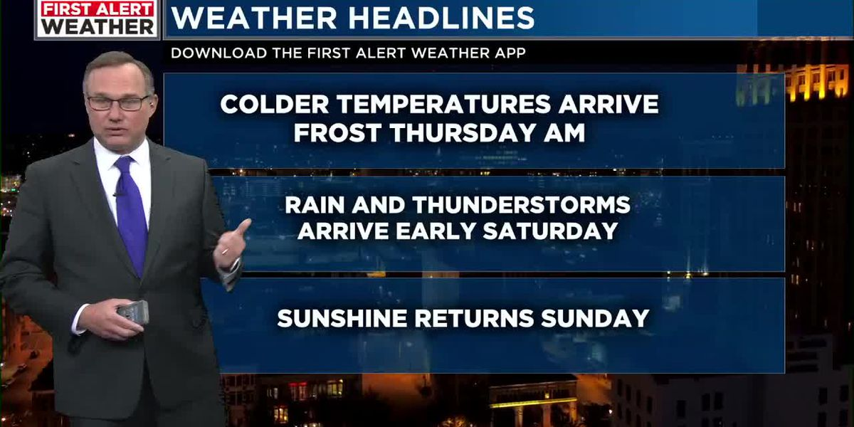 FIRST ALERT: Blast of colder air and threat of frost; Wet weather impacts this weekend