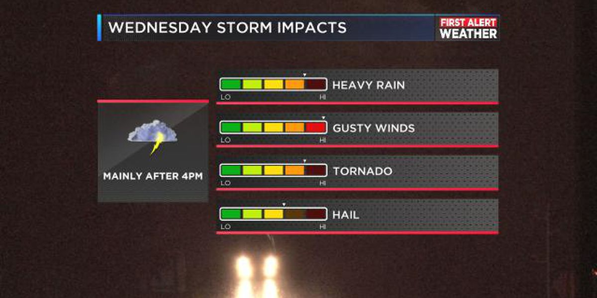 Stay weather alert with the latest severe weather update at 5 a.m.