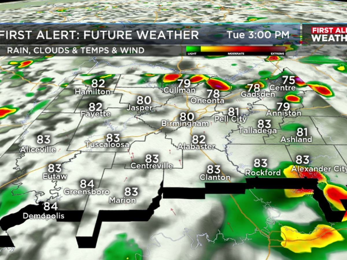 FIRST ALERT: Umbrella may be needed Tuesday